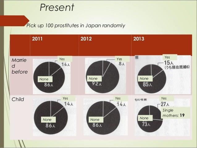 Prostitutes Okinawa